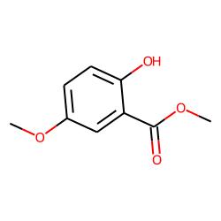 Chemical Properties Of Methyl 2 Hydroxy 5 Methoxybenzoate CAS 2905 82 0